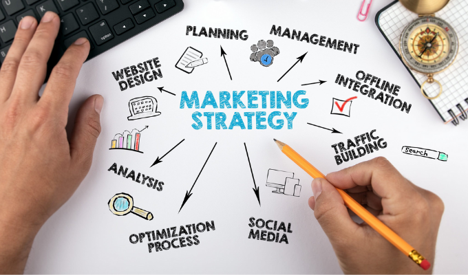marketing strategy (3)