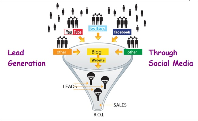 How to Use Social Media for Your Lead Generation Marketing